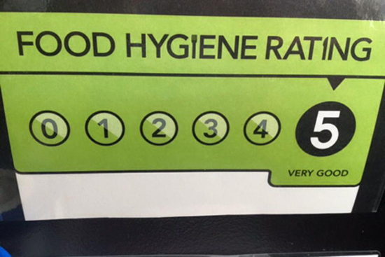 Food Hygiene Rating 2016